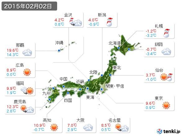 (2015年02月02日の天気