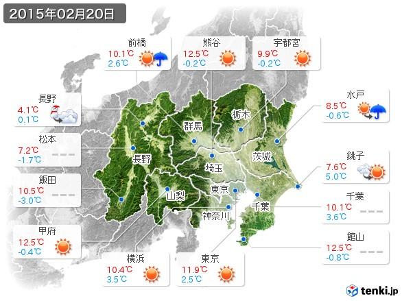 関東・甲信地方(2015年02月20日の天気
