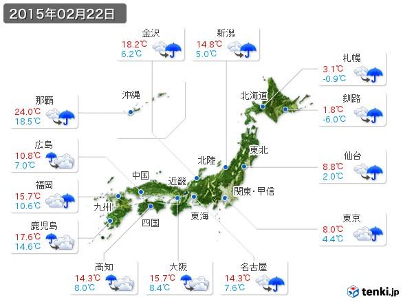 (2015年02月22日の天気