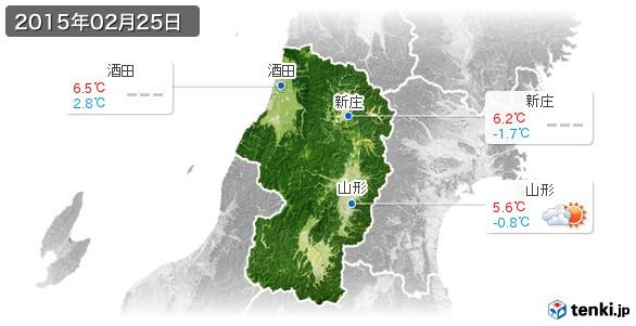 山形県(2015年02月25日の天気