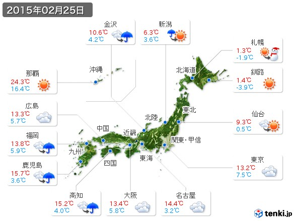 (2015年02月25日の天気