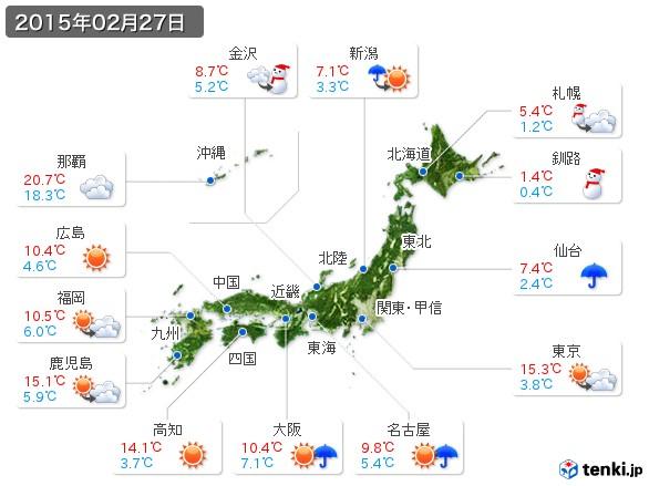 (2015年02月27日の天気