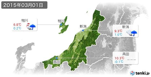 新潟県(2015年03月01日の天気