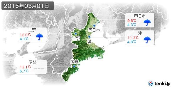 三重県(2015年03月01日の天気
