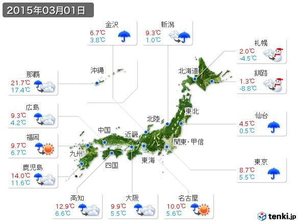 (2015年03月01日の天気