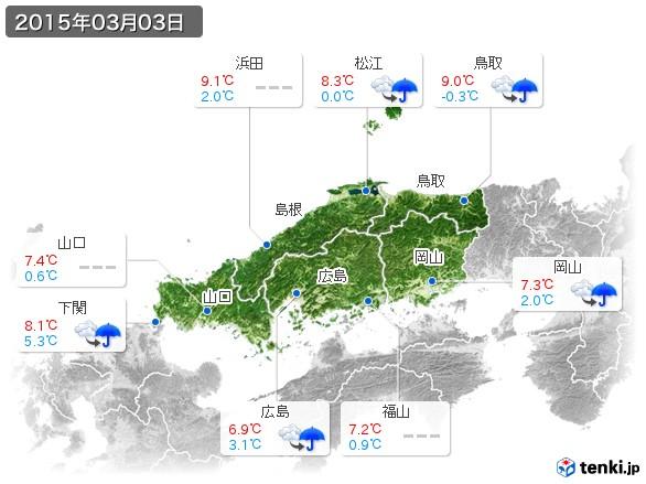 中国地方(2015年03月03日の天気