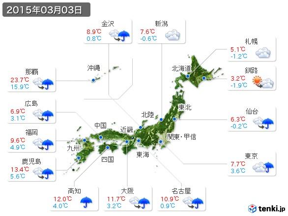 (2015年03月03日の天気
