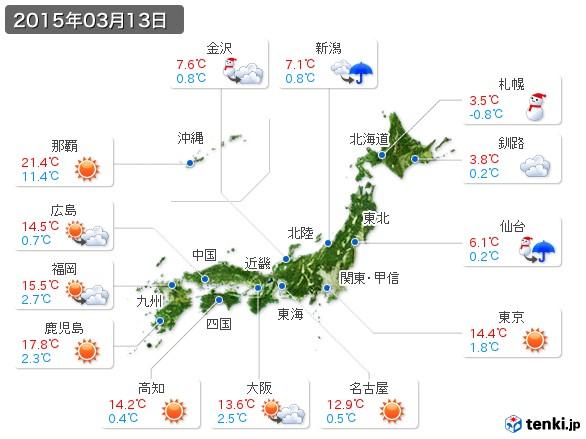 (2015年03月13日の天気