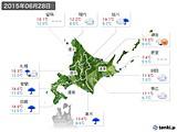 2015年06月28日の北海道地方の実況天気