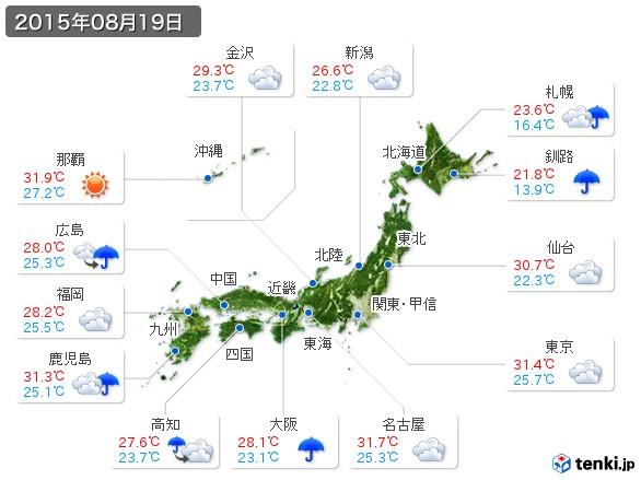 (2015年08月19日の天気