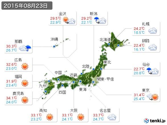 (2015年08月23日の天気