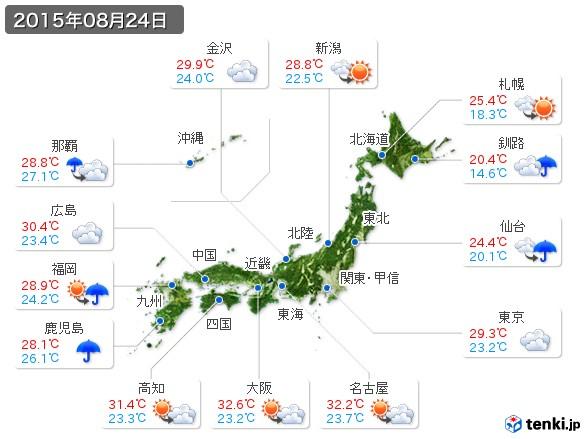 (2015年08月24日の天気