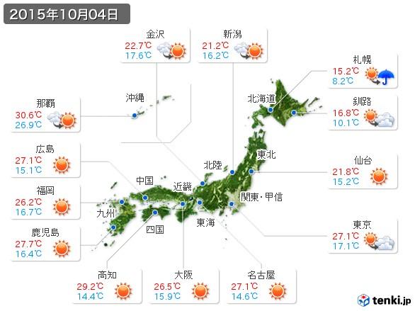 (2015年10月04日の天気