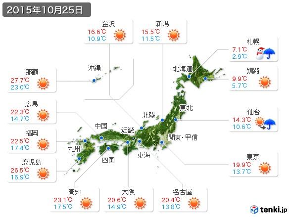 (2015年10月25日の天気