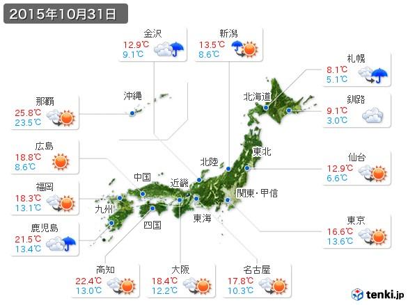 (2015年10月31日の天気