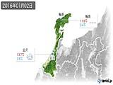 2016年01月02日の石川県の実況天気