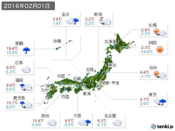 (2016年02月01日の天気