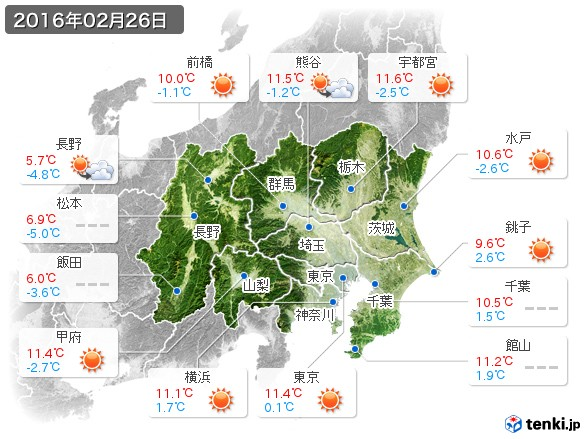 関東・甲信地方(2016年02月26日の天気