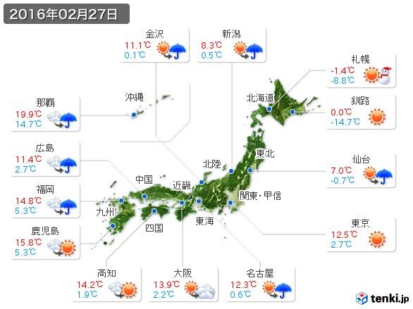 (2016年02月27日の天気