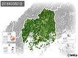 2016年03月01日の広島県の実況天気