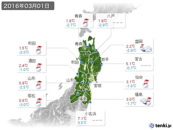 東北地方(2016年03月01日の天気