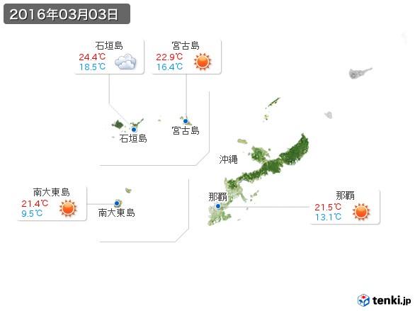 沖縄地方(2016年03月03日の天気