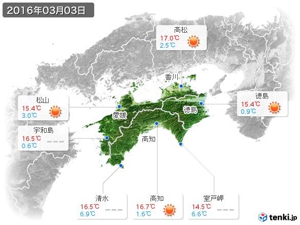 四国地方(2016年03月03日の天気