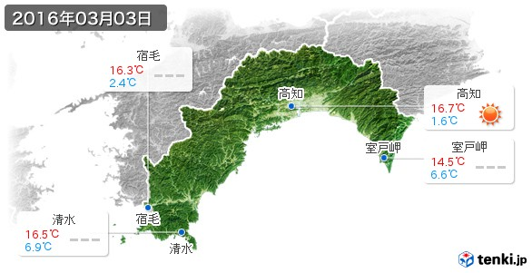 高知県(2016年03月03日の天気