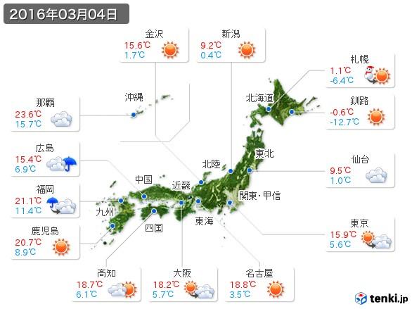 (2016年03月04日の天気
