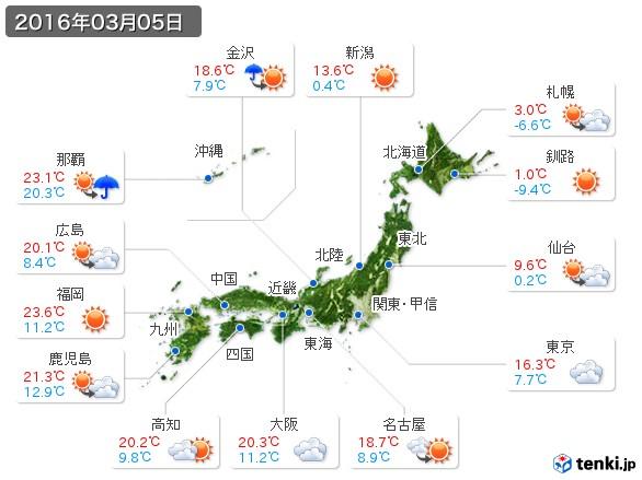 (2016年03月05日の天気