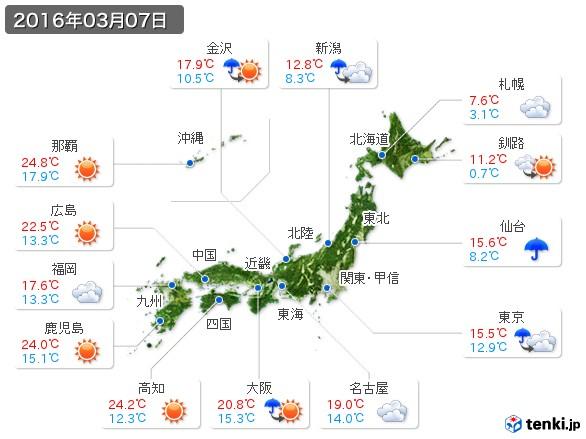 (2016年03月07日の天気