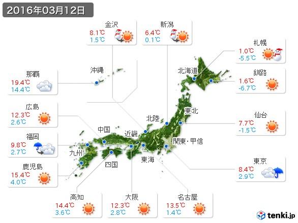 (2016年03月12日の天気