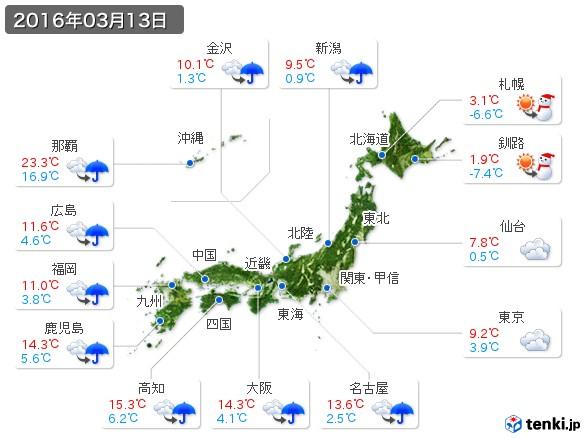 (2016年03月13日の天気
