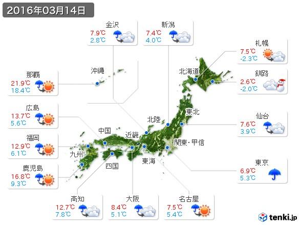 (2016年03月14日の天気
