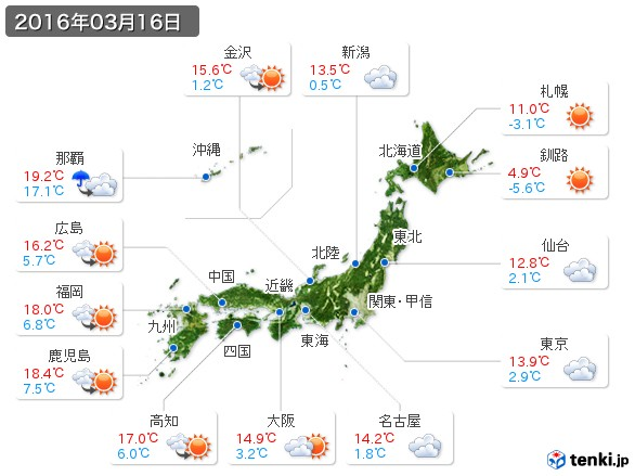 (2016年03月16日の天気