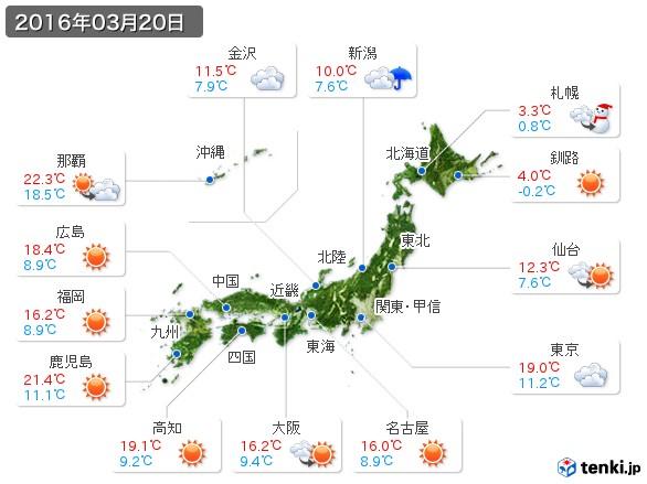 (2016年03月20日の天気