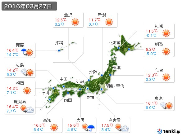 (2016年03月27日の天気