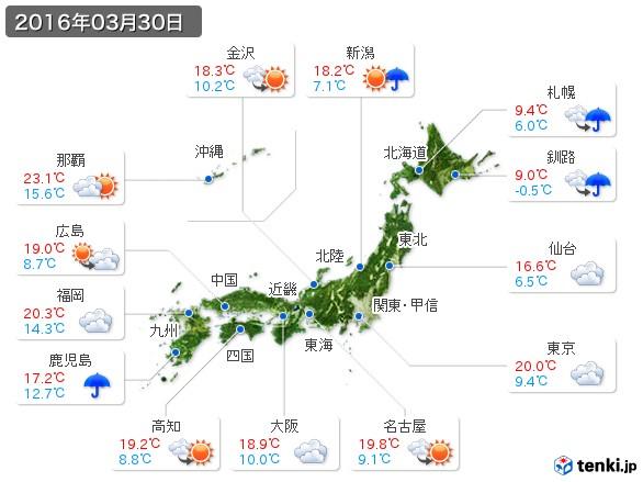 (2016年03月30日の天気