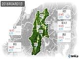 2016年04月01日の長野県の実況天気