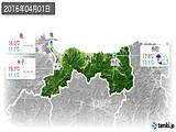 2016年04月01日の鳥取県の実況天気