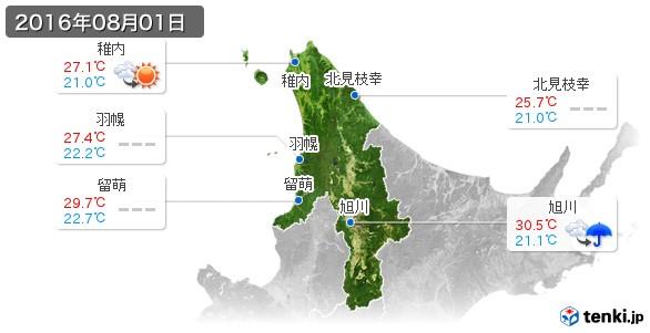 道北(2016年08月01日の天気
