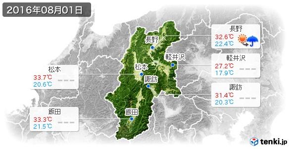 長野県(2016年08月01日の天気
