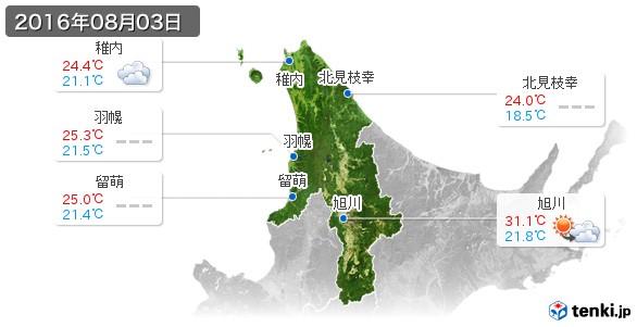 道北(2016年08月03日の天気