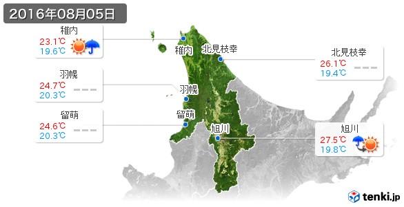 道北(2016年08月05日の天気