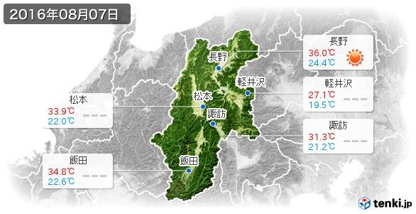長野県(2016年08月07日の天気