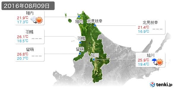 道北(2016年08月09日の天気