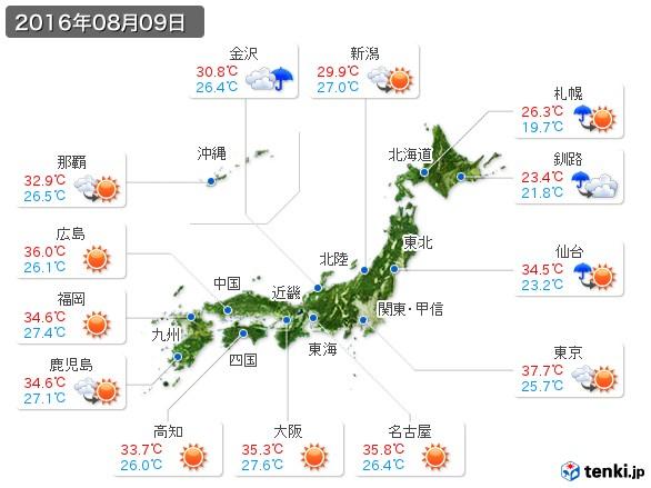 (2016年08月09日の天気