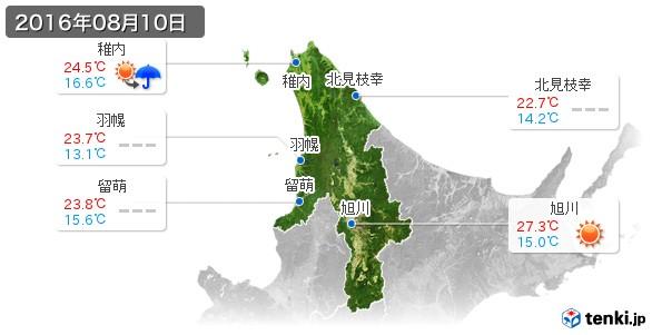 道北(2016年08月10日の天気