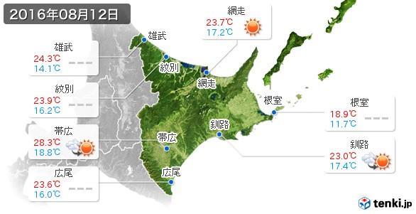 道東(2016年08月12日の天気