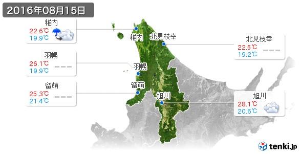 道北(2016年08月15日の天気